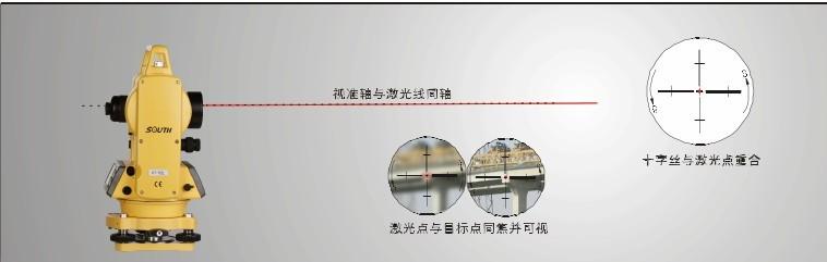 dt02系列电子经纬仪